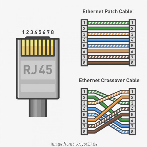 small resolution of usb over ethernet wiring diagram stunning rj45 module wiring diagram photos images mercedes harness usb