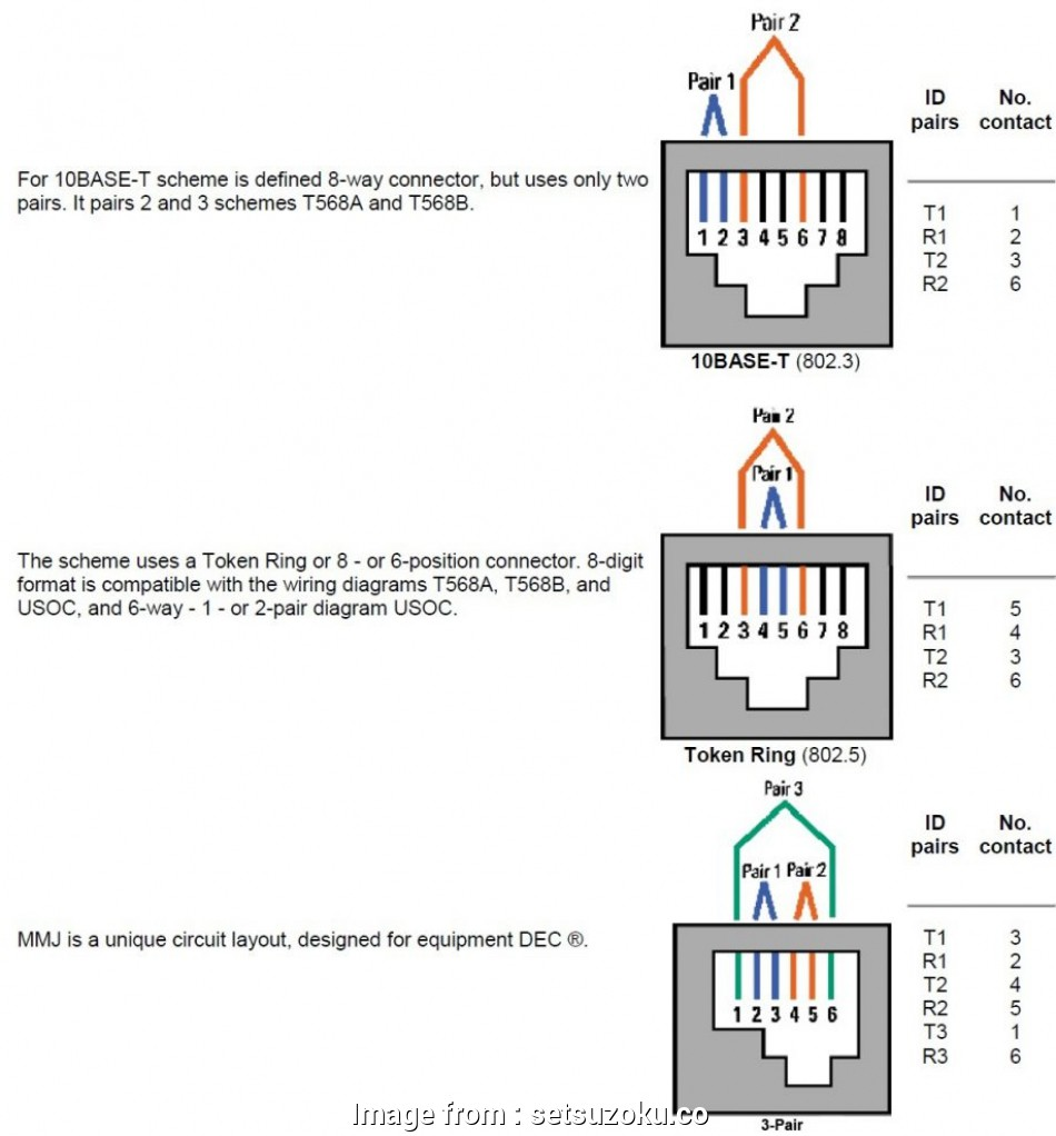 hight resolution of usb to rj45 wiring diagram apc to rj45 cable pinout rj11 cable wiring diagram rj45