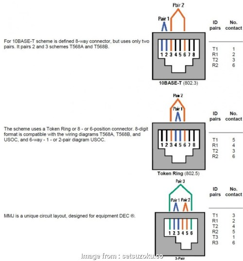 small resolution of usb to rj45 wiring diagram apc to rj45 cable pinout rj11 cable wiring diagram rj45