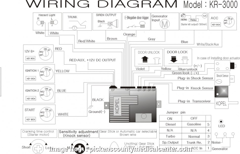 Vehicle Wiring Diagram, Remote Start Top Bulldog Remote
