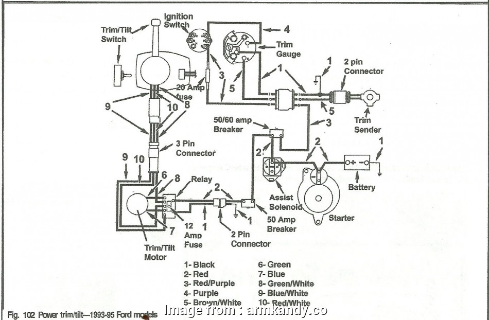 Volvo Starter Wiring Diagram Creative Trim Wiring Diagram