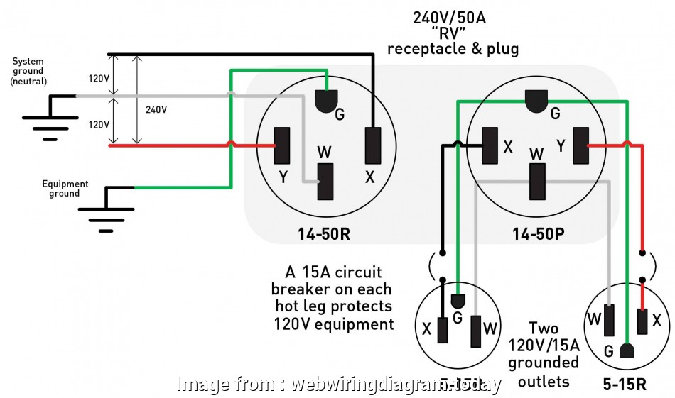 Wire Size 50, Rv Outlet Most Rv Electrical Wiring Diagram