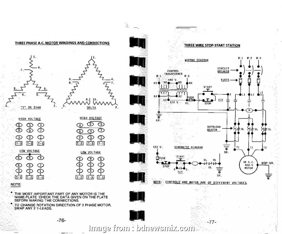 Wire Sizing Chart 230V Creative 3 Phase, Voltage Motor