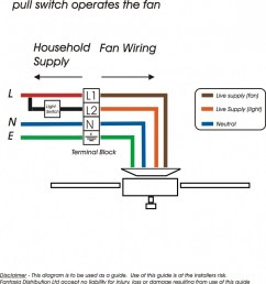 wiring a grid switch diagram wiring diagram hvac systems valid hvac switch wiring enthusiast water [ 950 x 1112 Pixel ]