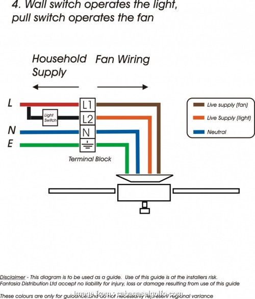 small resolution of wiring a grid switch diagram wiring diagram hvac systems valid hvac switch wiring enthusiast water