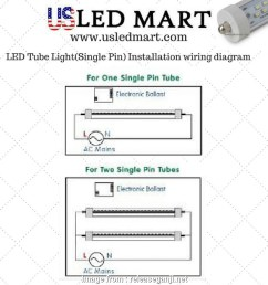 wiring a led light fixture wiring diagram t8 tube light data stuning releaseganji [ 950 x 950 Pixel ]