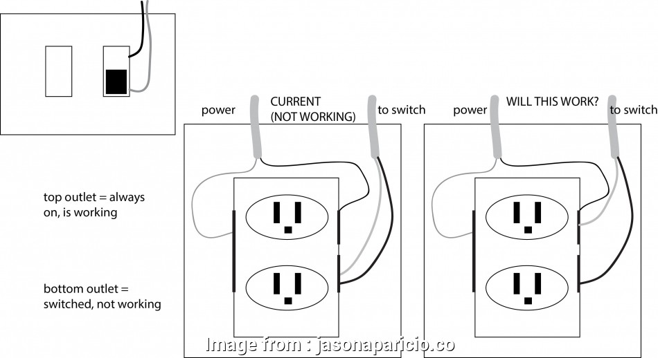 Wiring A Switch To A Light, An Outlet Top Wiring Diagram