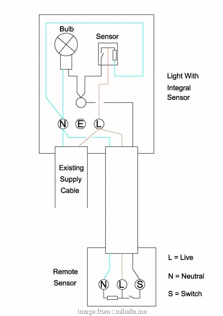 Wiring A Switch To Existing Light Simple Wiring Diagram
