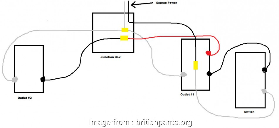 Wiring A Switched Outlet Power To Receptacle Top Wiring