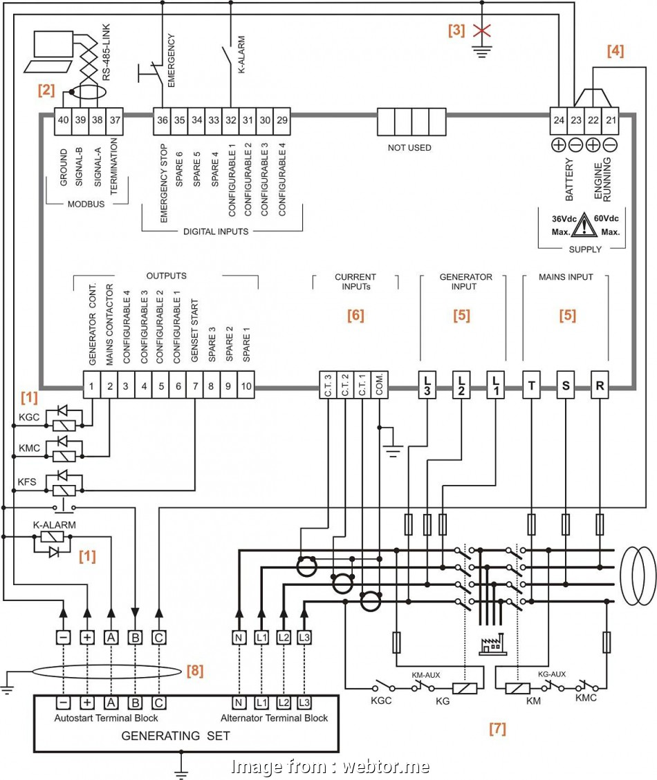 Wiring Diagram, A Ethernet Switch Perfect Generac, Wiring