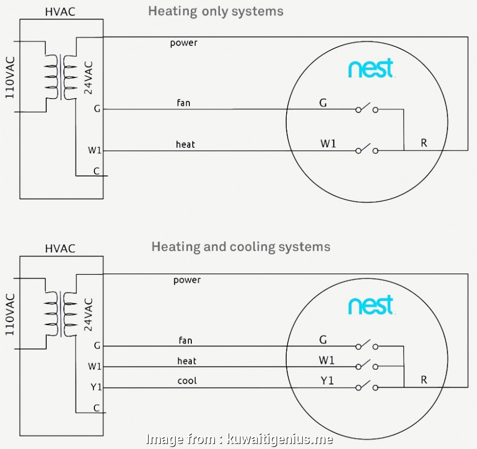 hight resolution of wiring diagram for nest thermostat with humidifier nest thermostat wiring diagram aprilaire humidifier with divine in