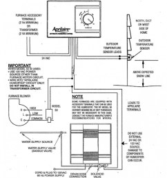wiring diagram for nest thermostat with humidifier wiring diagram sheets detail name honeywell humidifier [ 950 x 1110 Pixel ]