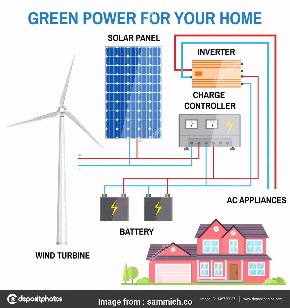 solar power battery wiring diagram upright mx19 scissor lift panel to perfect home for system save