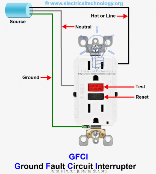small resolution of wiring gfci outlet diagram electrical outlet wiring diagram awesome best gfi to switch wiring gfci