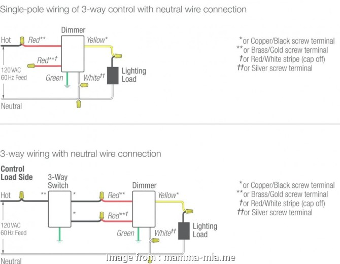 diagram light bulb wiring diagram leviton 660 full version