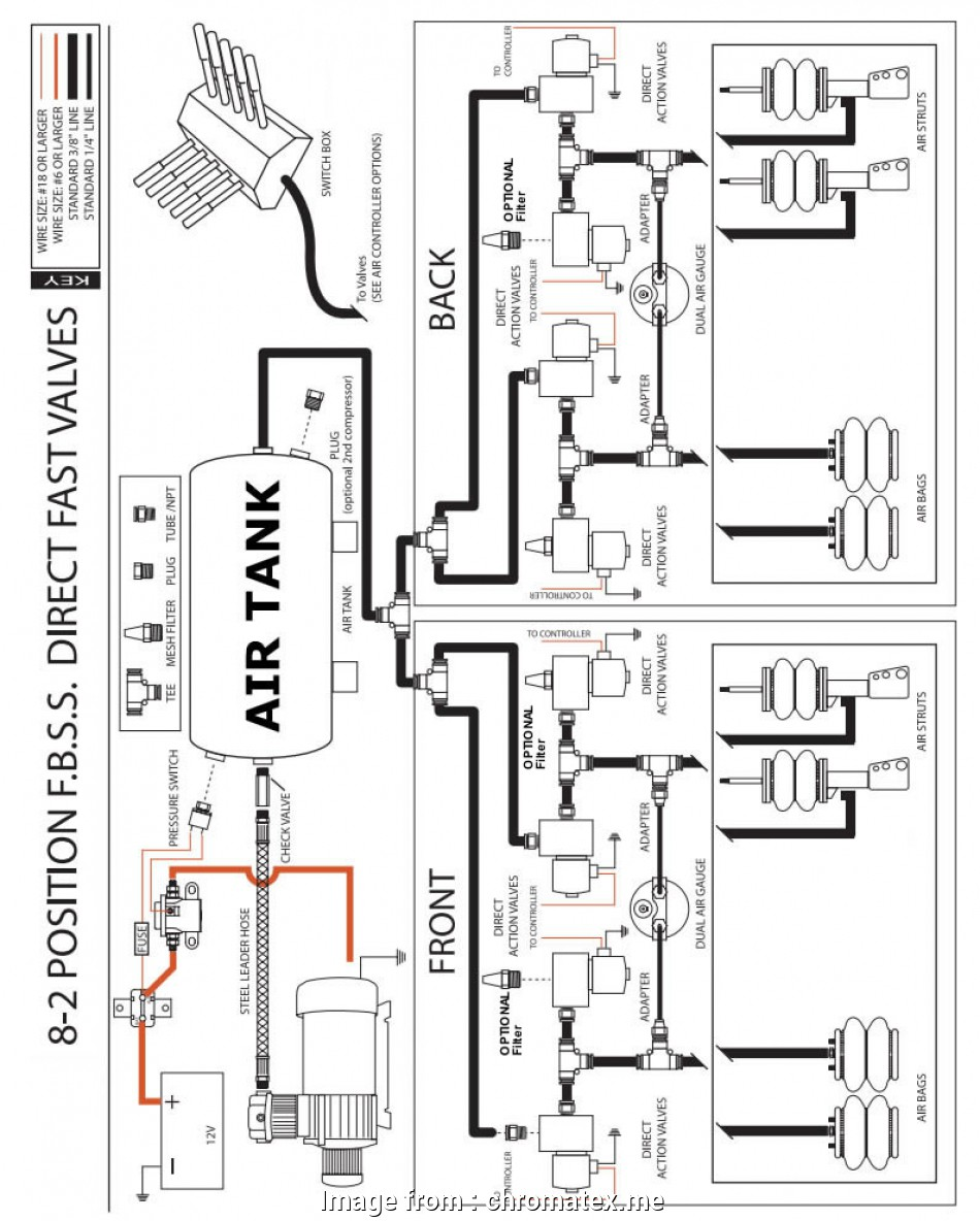Wiring, Switch Box Cleaver Air Ride Switch, Wiring Diagram