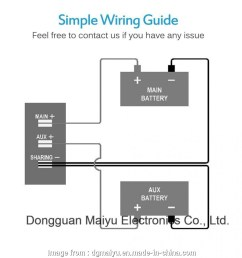 wiring switch voltmeter led digital panel double voltmeter rocker switch voltage monitor blue wiring switch voltmeter [ 950 x 950 Pixel ]