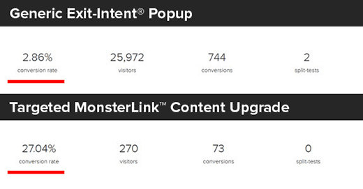 Comparación de una ventana emergente normal y una actualización de contenido de MonsterLink