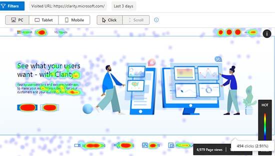 Mapa de calor que muestra las interacciones del usuario en un sitio web