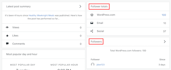 Totales de seguidores de WordPress.com