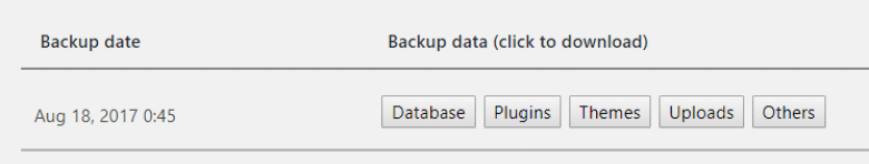 Your new backup files.
