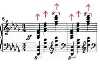 Tchaikovsky: Piano Concerto No.1 Masterclass
