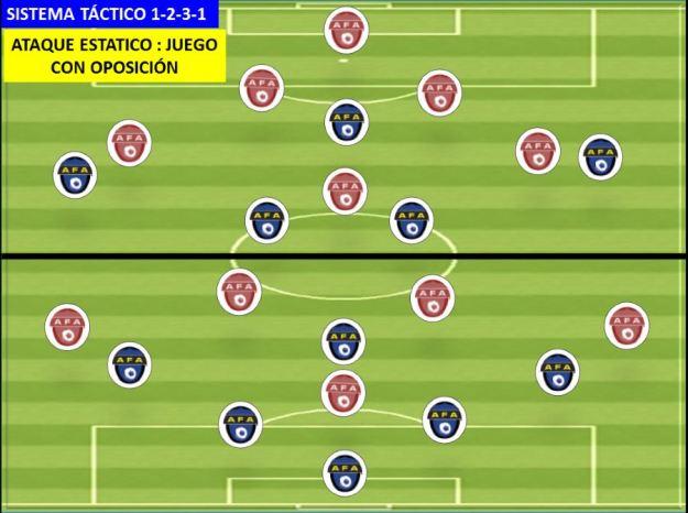SISTEMA DE JUEGO 1-2-3-1 07 Ataque estatico juego con oposicion