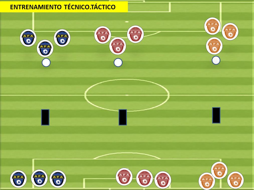 Sistema 1-3-1-2. Calentamiento técnico-táctico