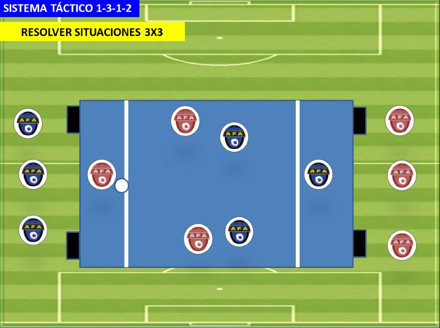 Sistema 1-3-1-2. Resolver situaciones 3 x 3