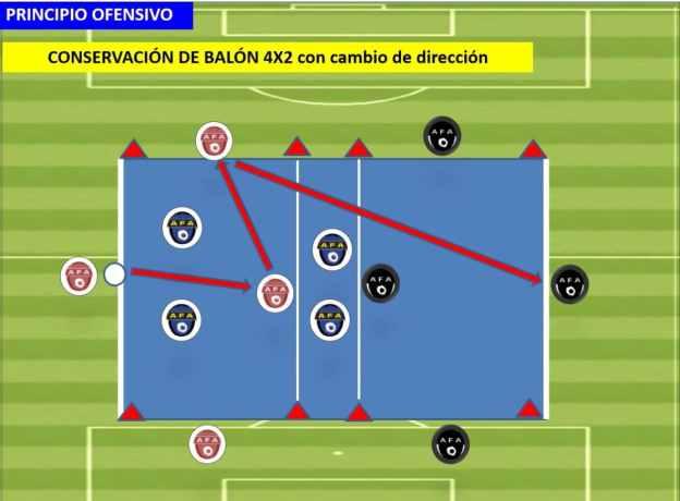 Conservación de balón 4x2 con cambios de orientación