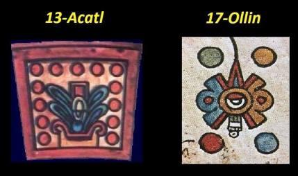 Espaço do leitor: O Segundo Sol esteve todo esse tempo registrado na Pedra Asteca - Parte I 8