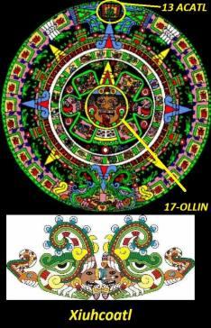 Espaço do leitor: O Segundo Sol esteve todo esse tempo registrado na Pedra Asteca - Parte I 1