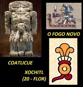 Espaço do Leitor: O Segundo Sol esteve todo esse tempo registrado na Pedra Asteca – Parte III 18