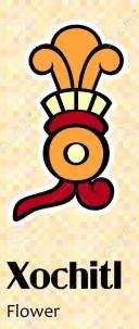 Espaço do Leitor: O Segundo Sol esteve todo esse tempo registrado na Pedra Asteca – Parte II 11