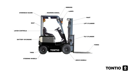 small resolution of forklift truck parts diagram