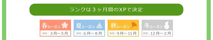 アンケート(XP期間)