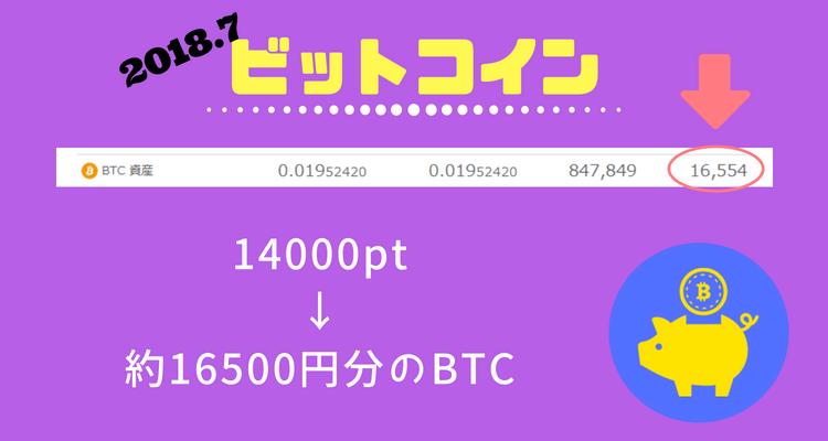 2018年7月ビットコイン