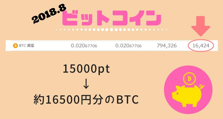 2018年8月ビットコイン