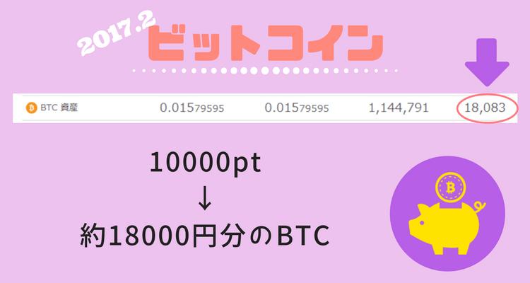 2018.2ビットコイン