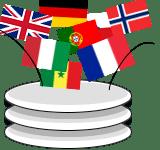 Traduction base de données IP/Pays