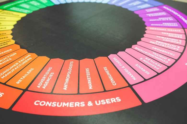 챗봇 준비 단계에서는 고객 분석이 필요하다.