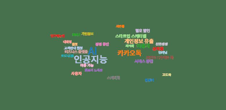 국내 챗봇 관련 뉴스기사 키워드 분석 (워드 클라우드 분석): 2021년 01월