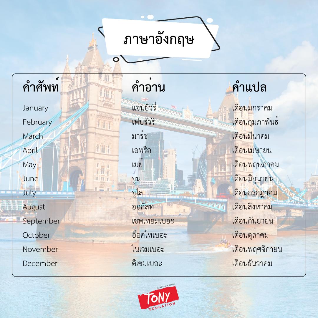 นำคำศัพท์เดือนในภาษาต่างๆ