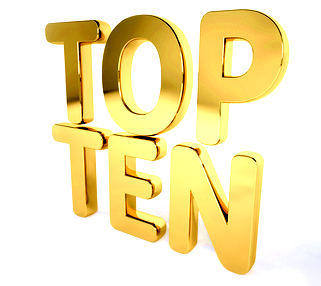 TOP 10: THE MOST READ ARTICLES OF 2012