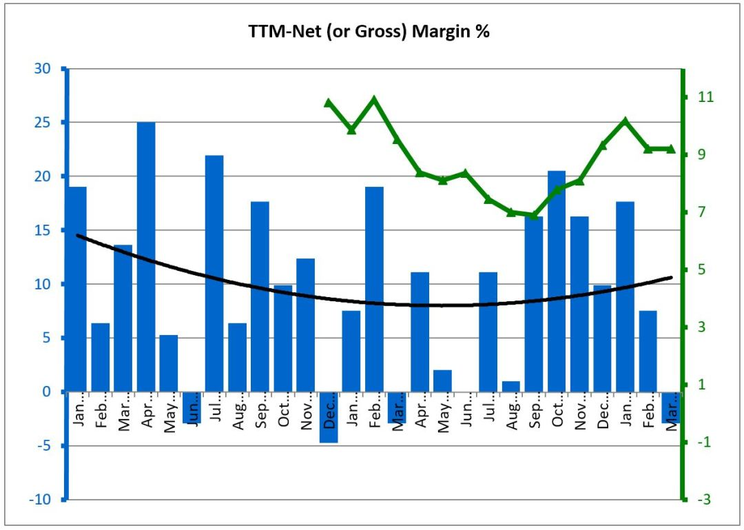 TTM_Gross_Margin