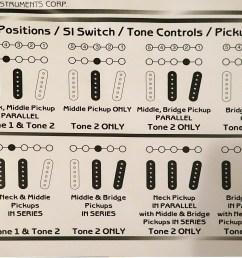 fender elite wiring diagram wiring diagram schematicsfender elite stratocaster close up review tonymckenzie com fender elite [ 3969 x 2367 Pixel ]