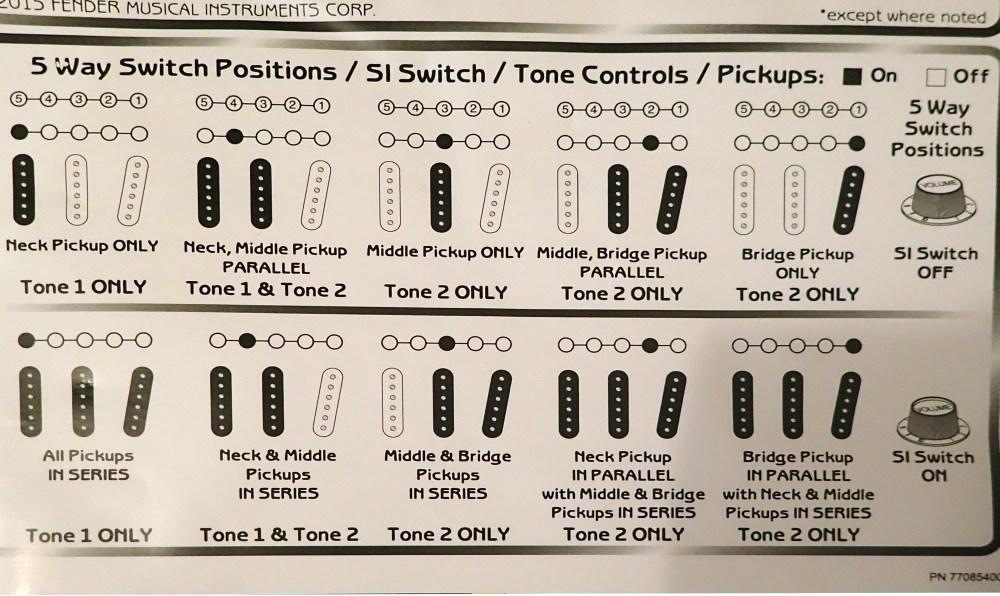 medium resolution of fender elite wiring diagram wiring diagram schematicsfender elite stratocaster close up review tonymckenzie com fender elite
