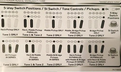 small resolution of fender elite wiring diagram wiring diagram schematicsfender elite stratocaster close up review tonymckenzie com fender elite
