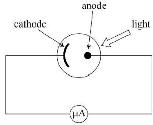 Photocell and PE emission | Zaloum's Physics Discussion