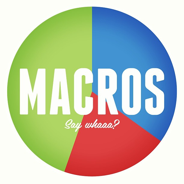 Image result for macros